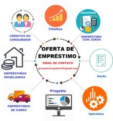 Oferta de financiamento rápida, confiável e altamente segura